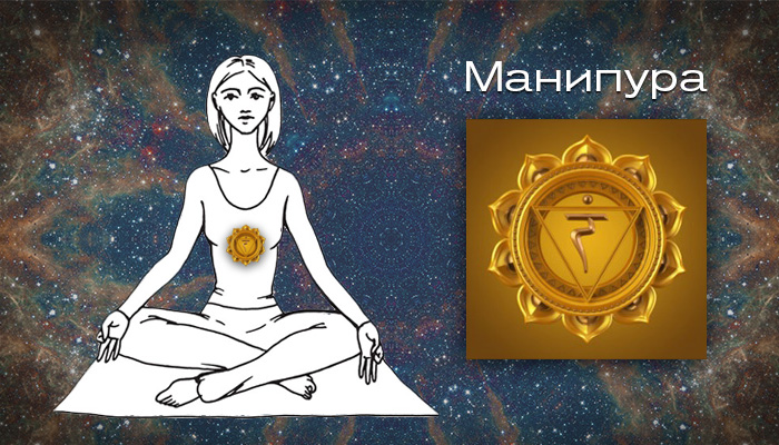 Третья чакра - Солнечное сплетение - Манипура