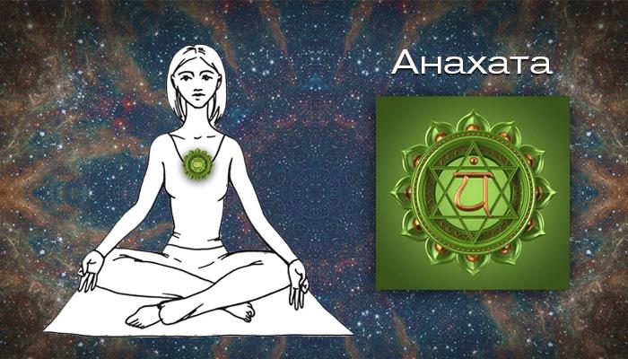 Четвертая чакра - Сердце - Анахата