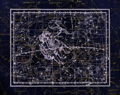 Рекомендации для Близнецов в астрологии